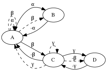 non-deterministic-graph.png